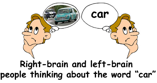 How right-brain and left-brain people think about a word
