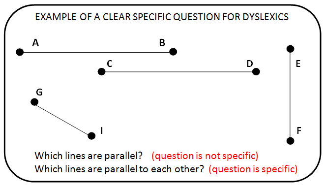 How Many Questions Are On The Permit Test >> How a Teacher can Help a Dyslexic Student Learn ...