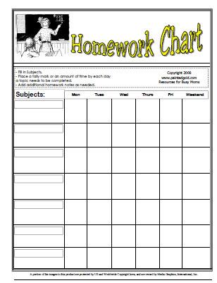 Organization chart for homework